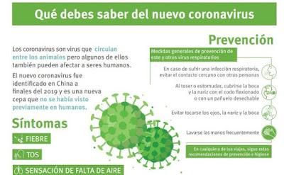 Estado de Alarma por el Coronavirus