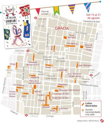 Fiestas de Gràcia 2019